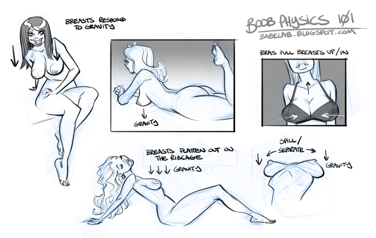 breasts Physics and